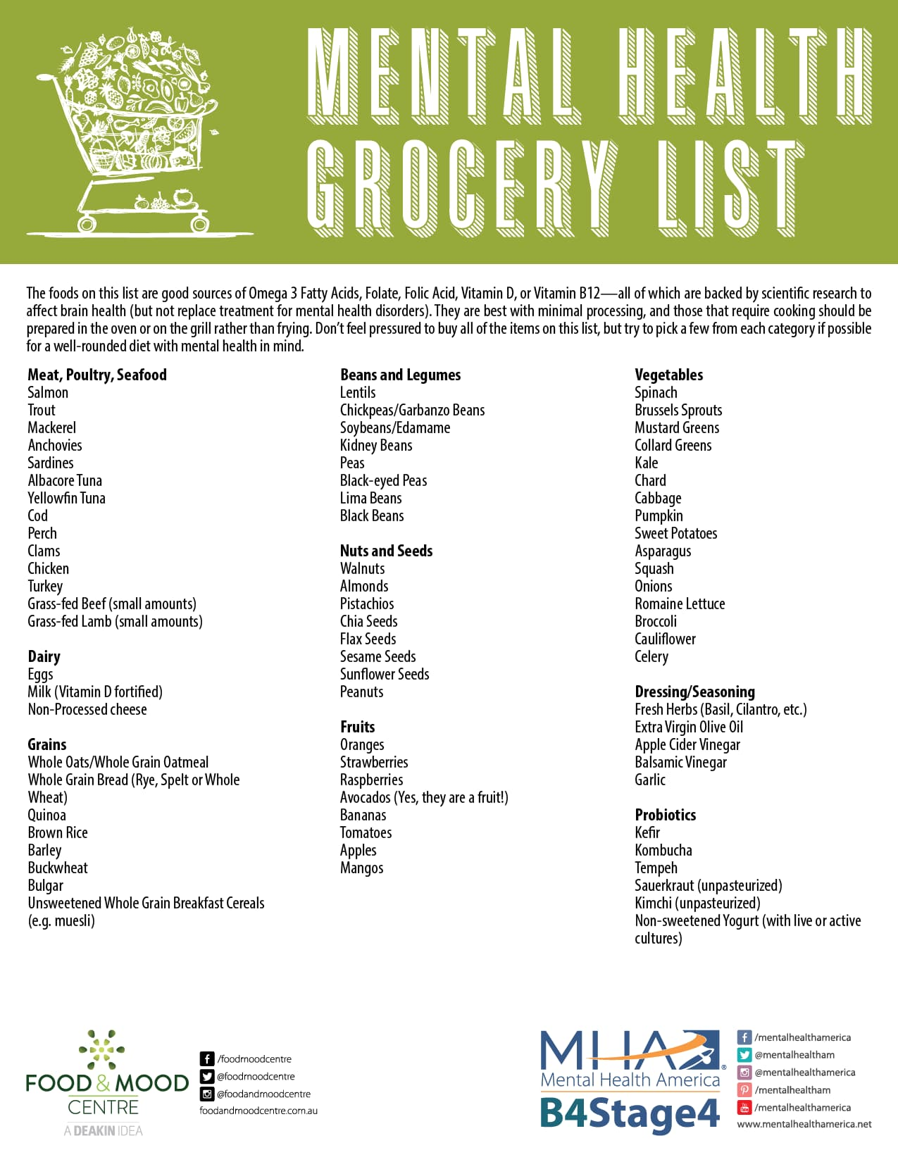 Mental-Health-Grocery-List