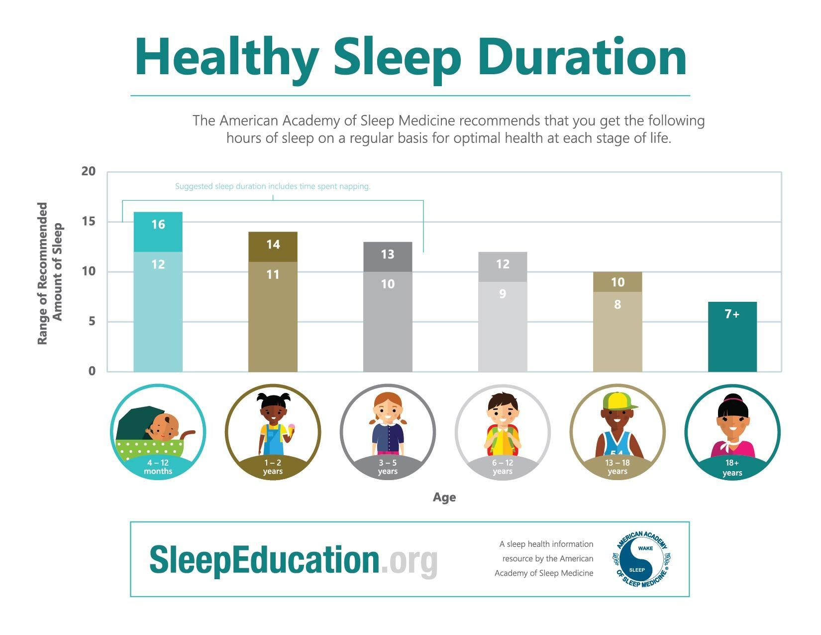 Healthy sleep for children and teens