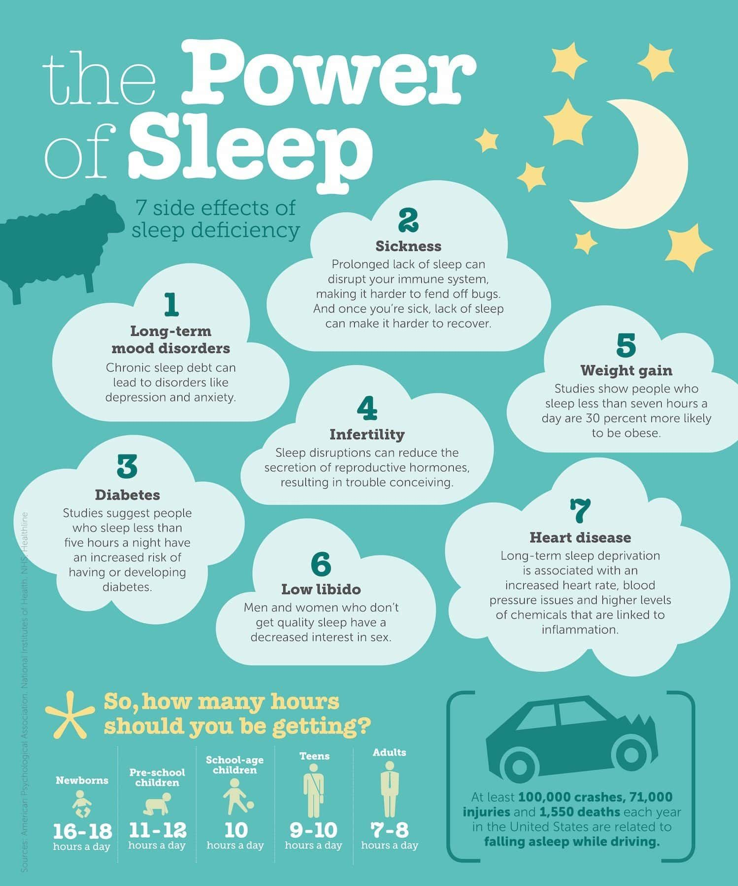 power of sleep